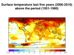 surface temperature last five years 2006 2010 above the period 1951 1980