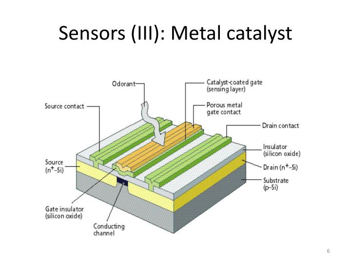 Sensors (III): Metal