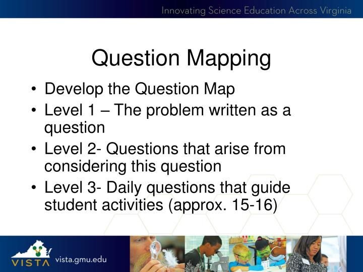 Question Mapping