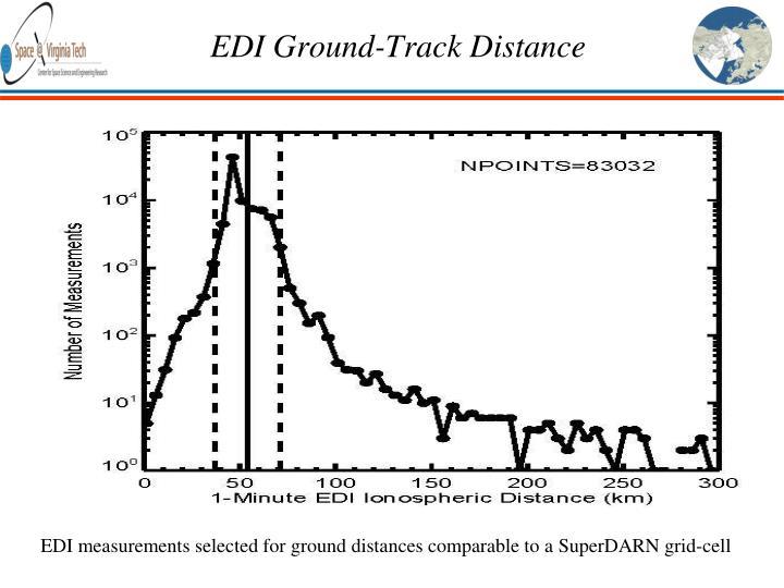 EDI Ground-Track Distance