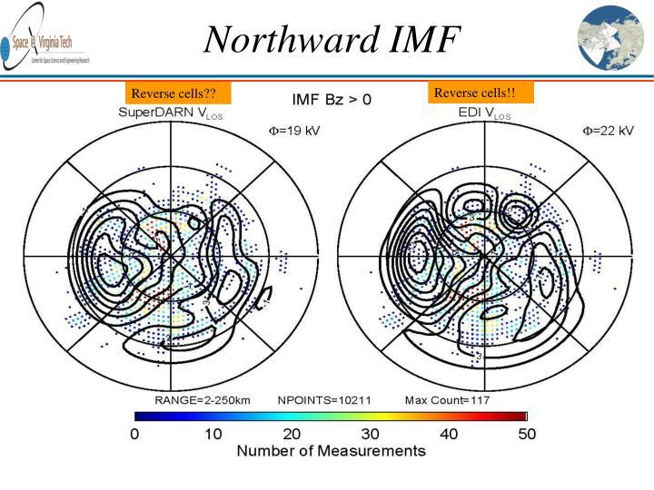 Northward IMF