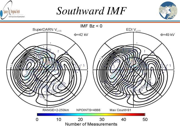 Southward IMF
