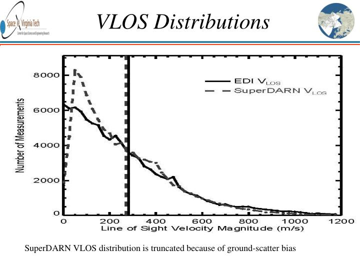 VLOS Distributions