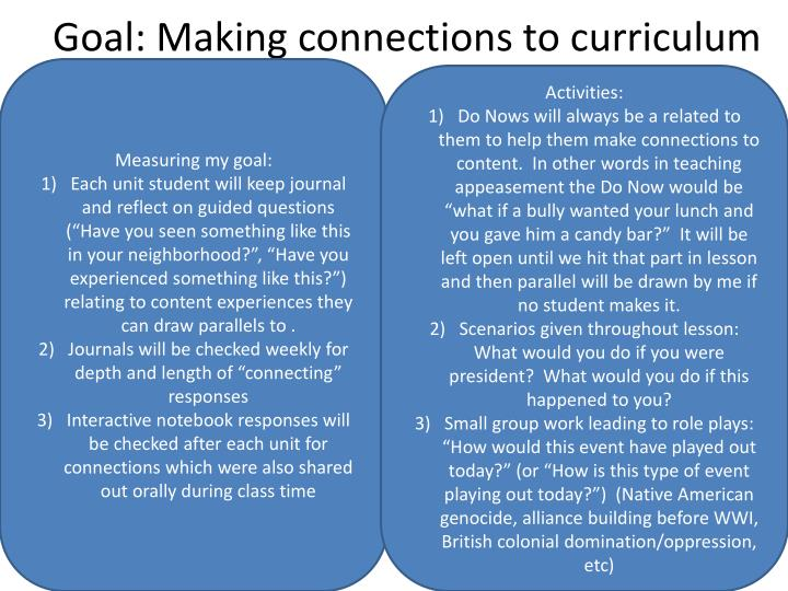 Goal: Making connections to curriculum