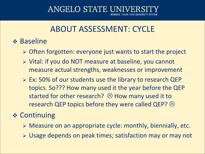 ABOUT ASSESSMENT: CYCLE