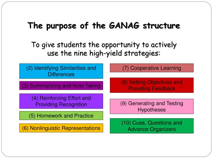 The purpose of the GANAG structure