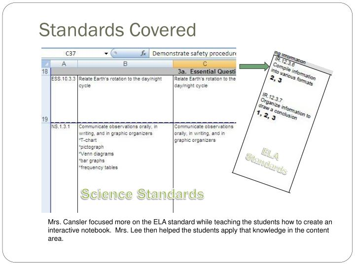 Standards covered