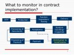 what to monitor in contract implementation