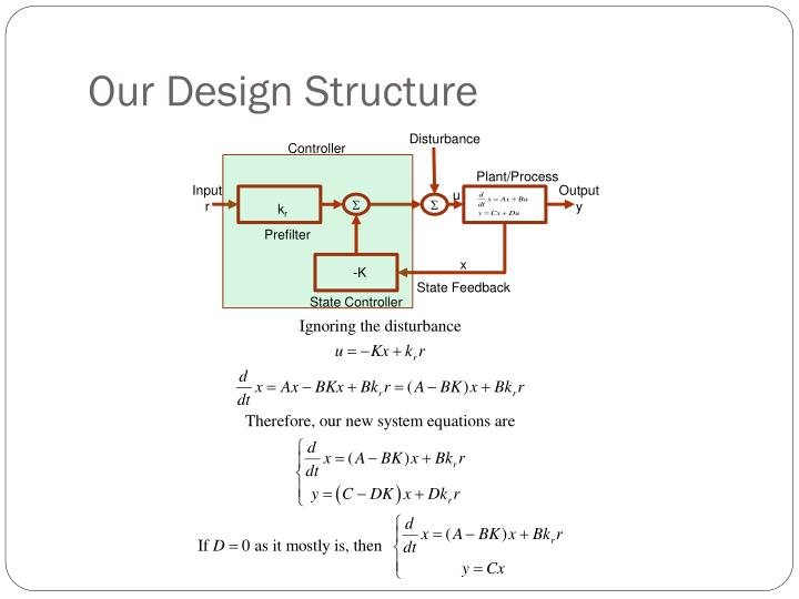 Our Design Structure