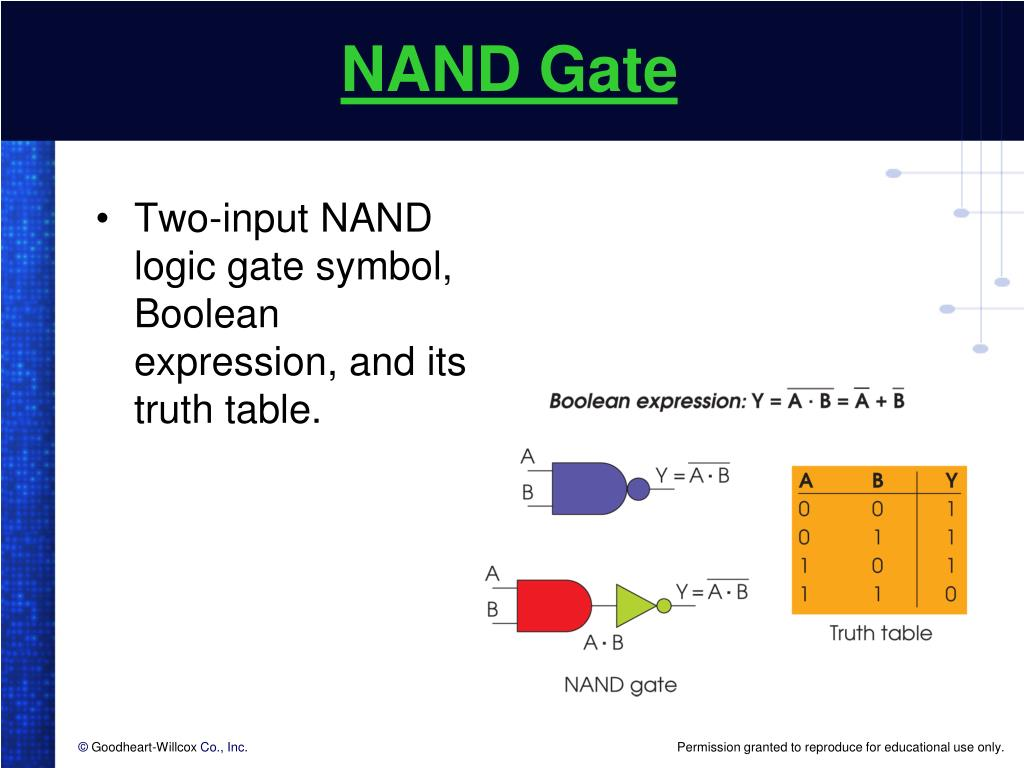 Nand Gate Layout Further Ladder Logic Gates On Xor Gate Schematic