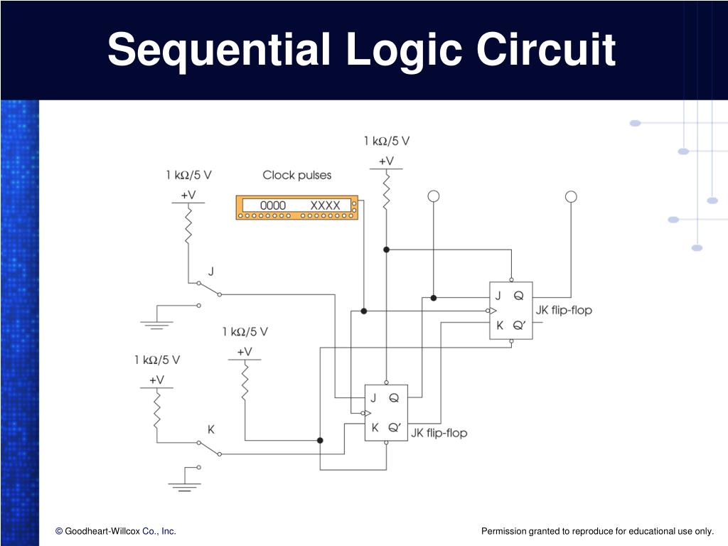 PPT - Programming Logic Gate Functions in PLCs PowerPoint