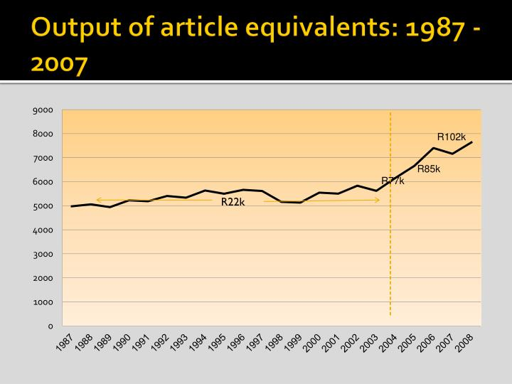 Output of article equivalents: 1987 - 2007