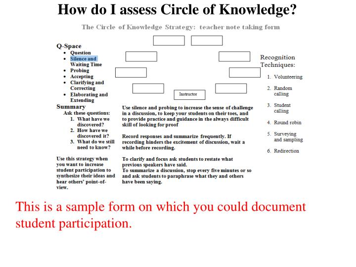 How do I assess Circle of Knowledge?