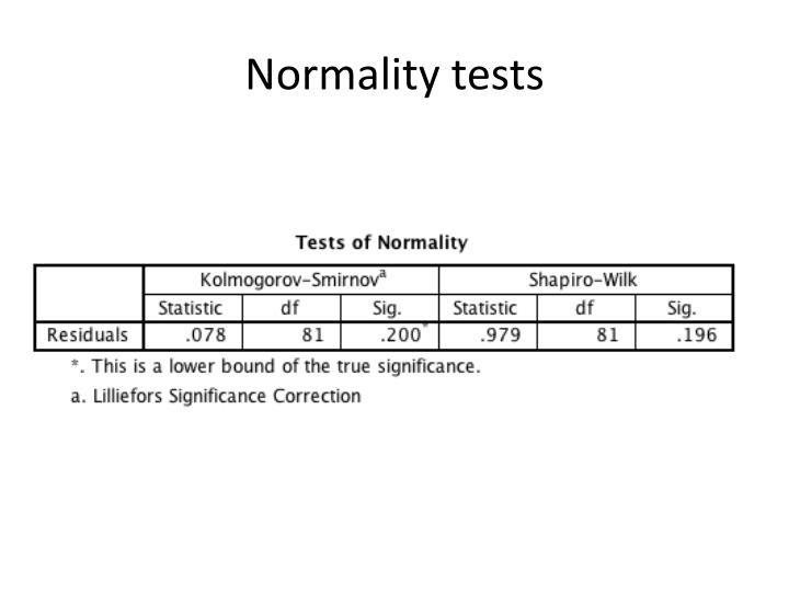 Normality tests