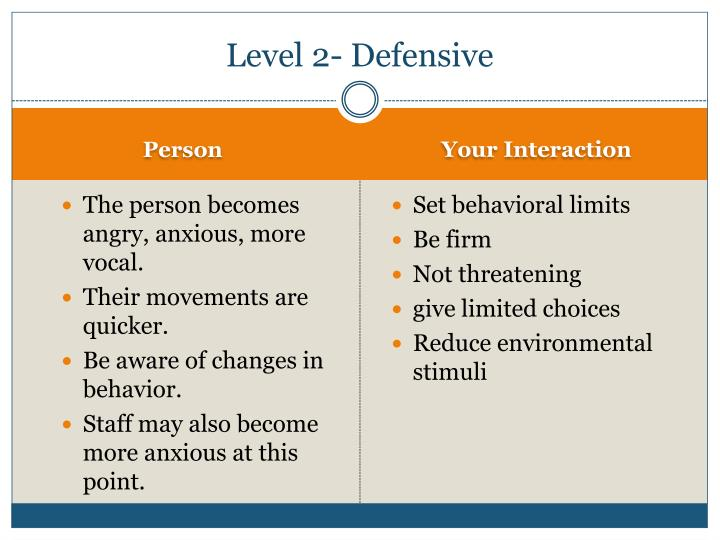 Level 2- Defensive