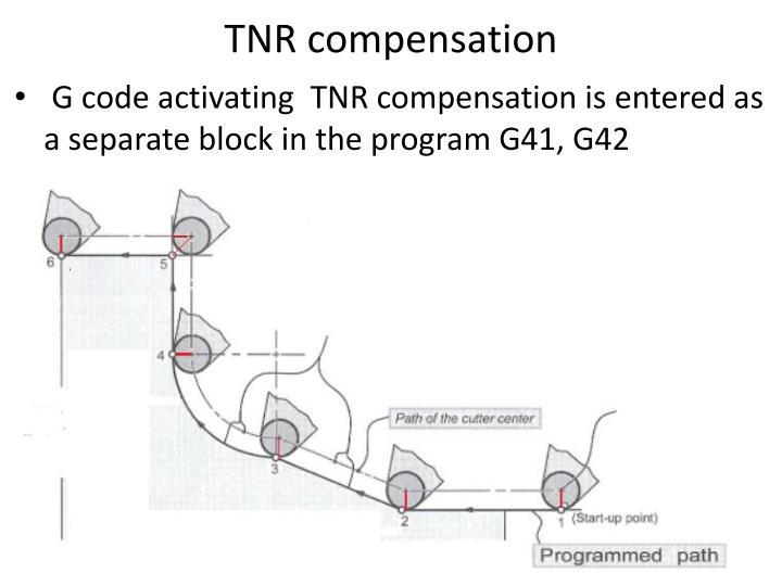 TNR compensation