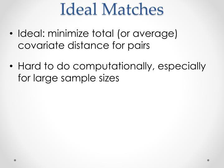 Ideal Matches