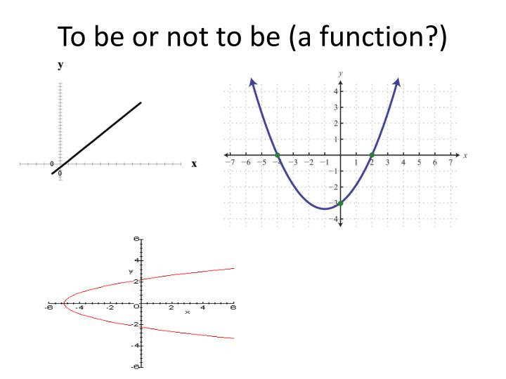 To be or not to be (a function?)