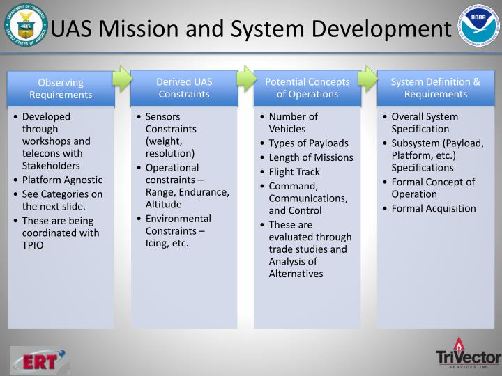 Uas mission and system development