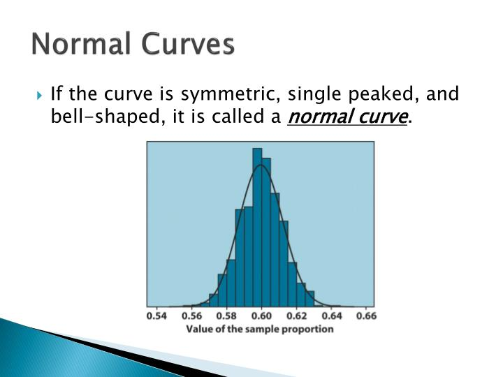 Normal curves1