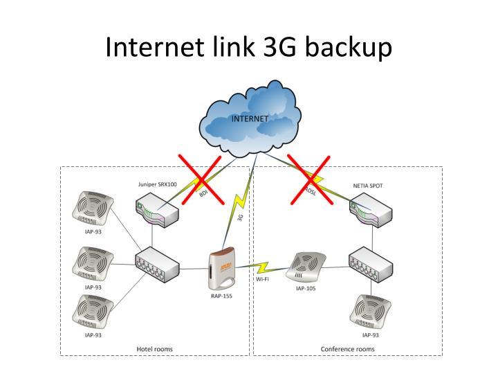 Internet link 3g backup