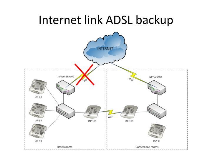 Internet link adsl backup
