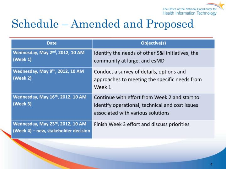 Schedule – Amended and Proposed