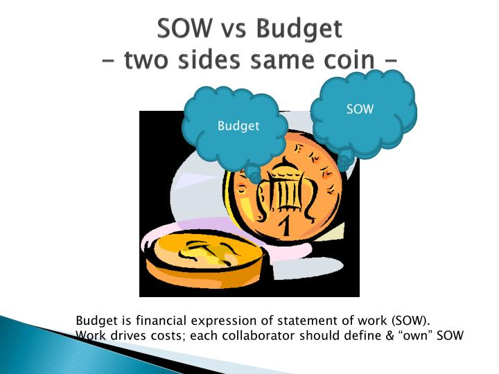 SOW vs Budget