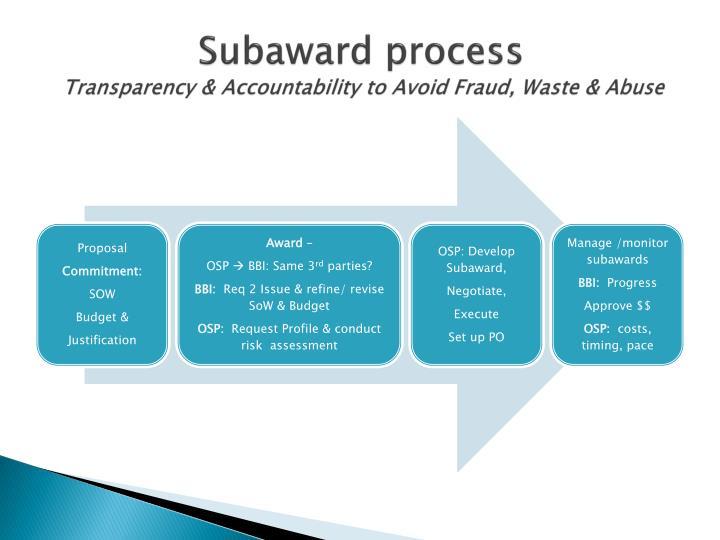 Subaward process