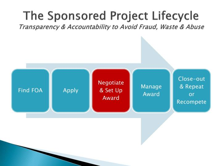 The Sponsored Project Lifecycle