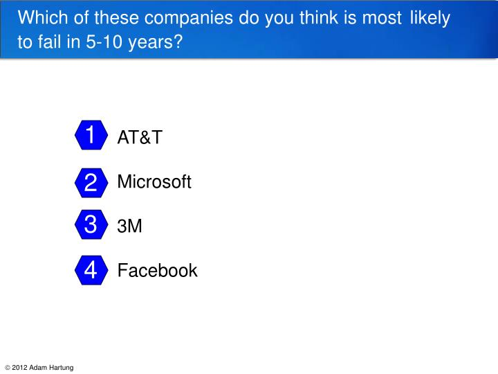 Which of these companies do you think is most