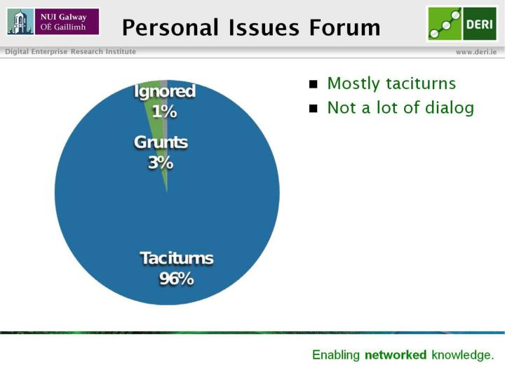 Personal Issues Forum