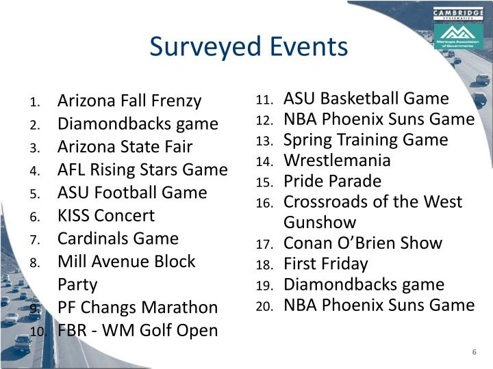 Surveyed Events