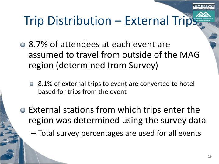 Trip Distribution – External Trips