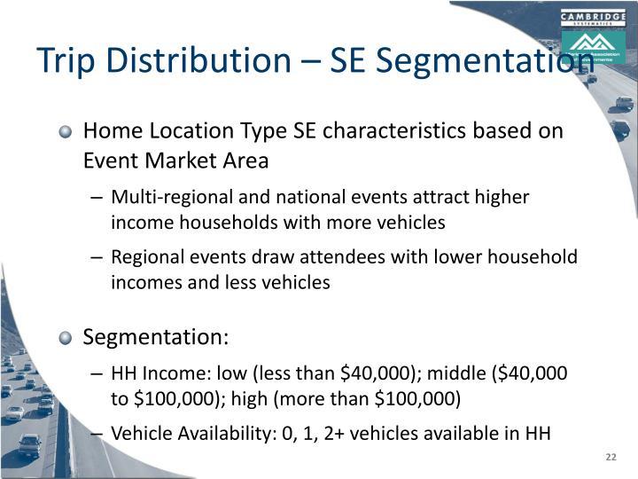 Trip Distribution – SE Segmentation