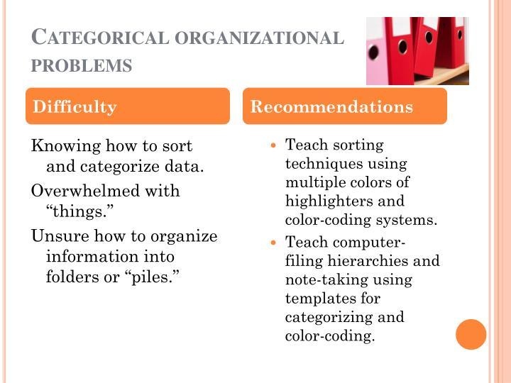 Categorical organizational problems
