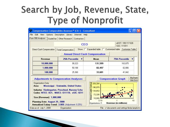 Search by Job, Revenue, State, Type of Nonprofit