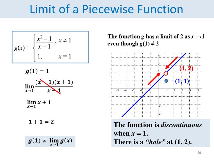 Limit of a Piecewise Function