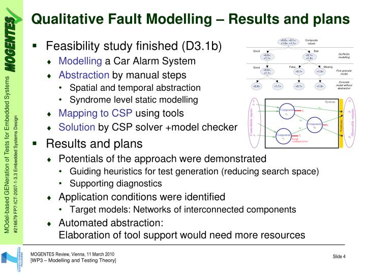Qualitative Fault Modelling – Results and plans