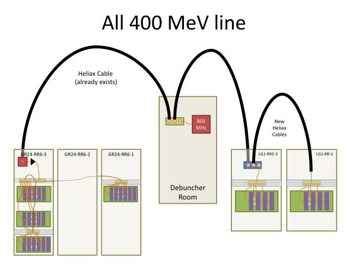 All 400 MeV line