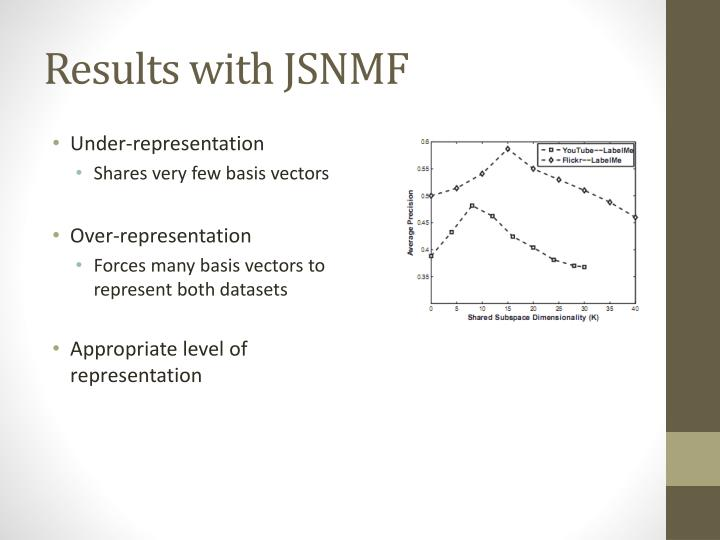 Results with JSNMF