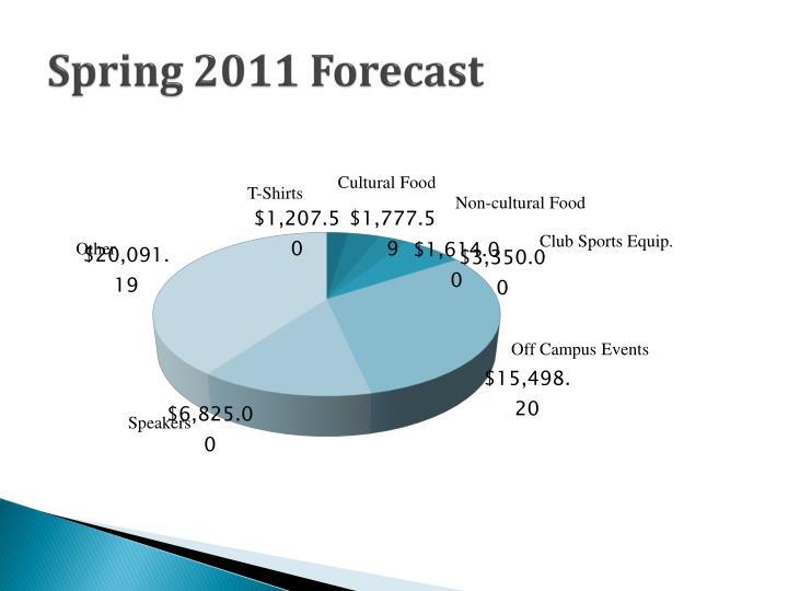 Spring 2011 Forecast