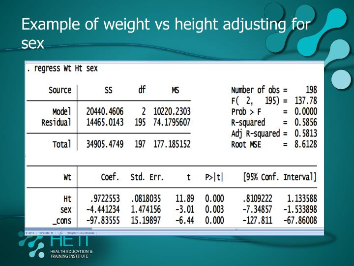 Example of weight