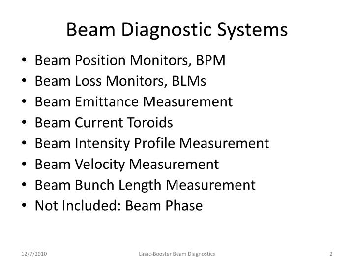 Beam diagnostic systems