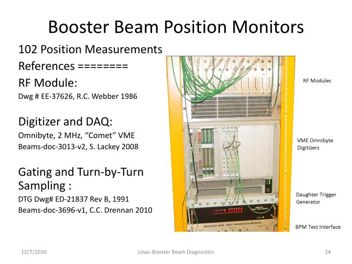 Booster Beam Position Monitors