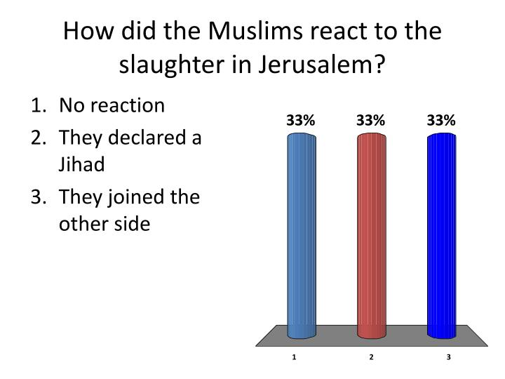 How did the Muslims react to the slaughter in Jerusalem?