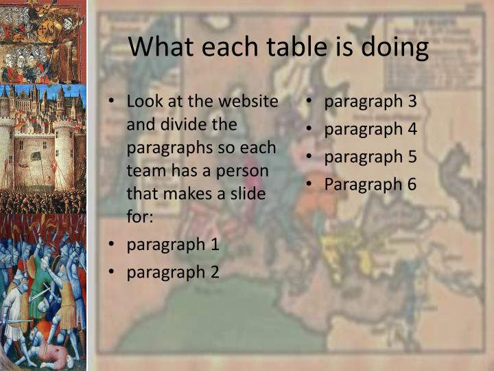 What each table is doing