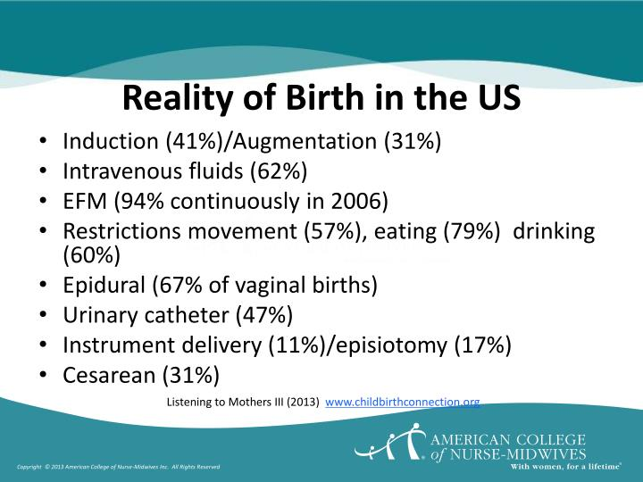 Reality of Birth in the US