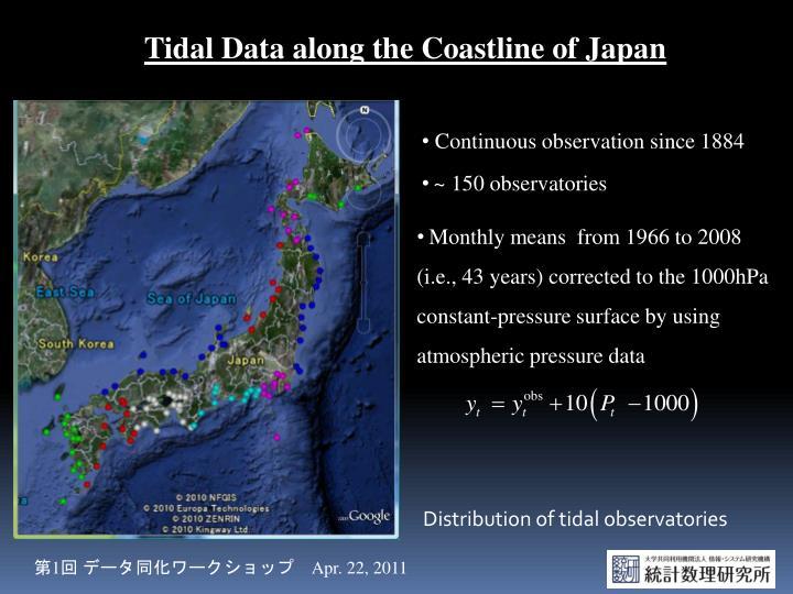Tidal Data along the Coastline of Japan