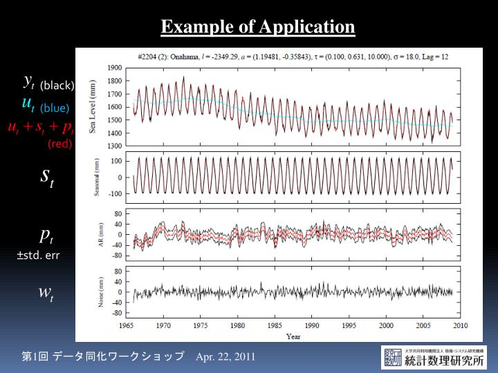 Example of Application